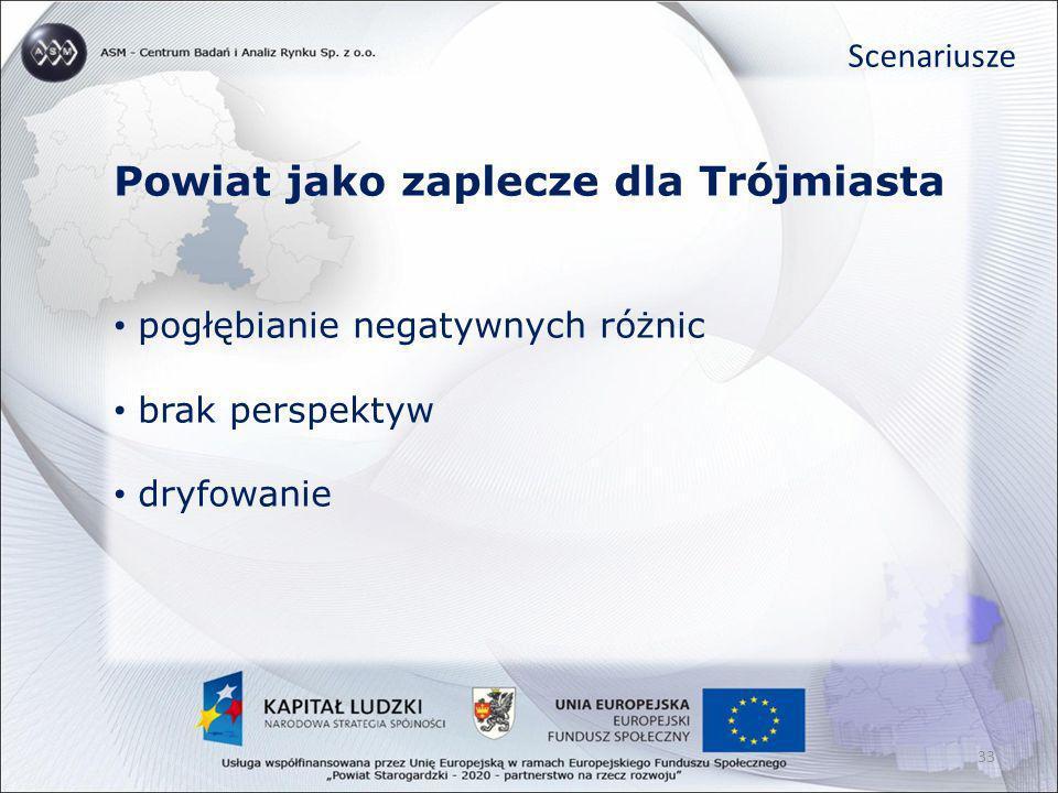 Powiat jako zaplecze dla Trójmiasta pogłębianie negatywnych różnic brak perspektyw dryfowanie 33 Scenariusze