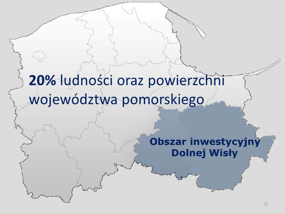Obszar inwestycyjny Dolnej Wisły 20% ludności oraz powierzchni województwa pomorskiego 35