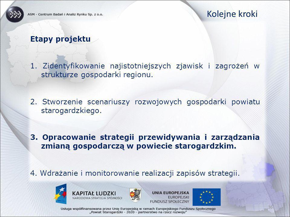 Etapy projektu 1. Zidentyfikowanie najistotniejszych zjawisk i zagrożeń w strukturze gospodarki regionu. 2. Stworzenie scenariuszy rozwojowych gospoda