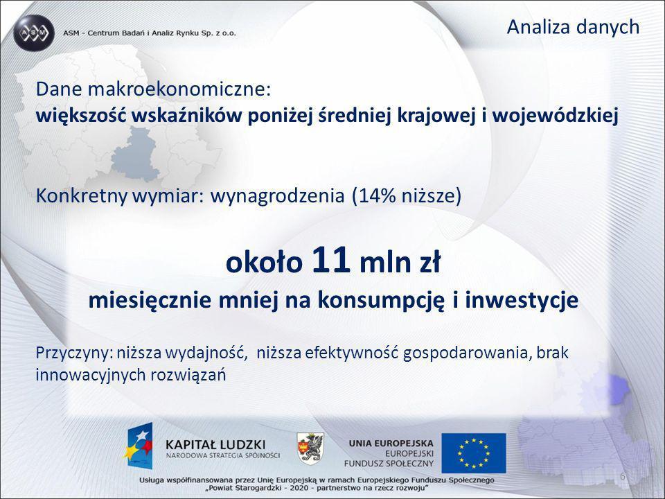 37 NIE TWORZYMY RZECZYWISTOŚCI - POMAGAMY JĄ POZNAĆ www.asm-poland.com.pl