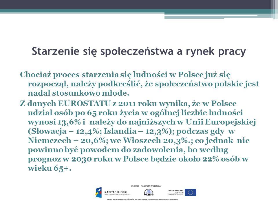 Starzenie się społeczeństwa a rynek pracy Chociaż proces starzenia się ludności w Polsce już się rozpoczął, należy podkreślić, że społeczeństwo polski