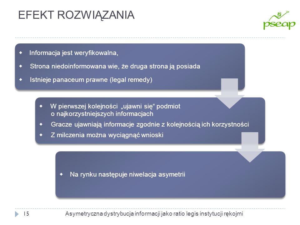 EFEKT UJAWNIENIA 16 Zapewnienie o ich istnienu Inne właściwości Wady zmniejszające wartość lub użyteczność rzeczy ze względu na cel w umowie oznaczony albo wynikający z okoliczności lub z przeznaczenia rzeczy oraz wady prawne Asymetryczna dystrybucja informacji jako ratio legis instytucji rękojmi Wprowadzenie rzeczy na rynek
