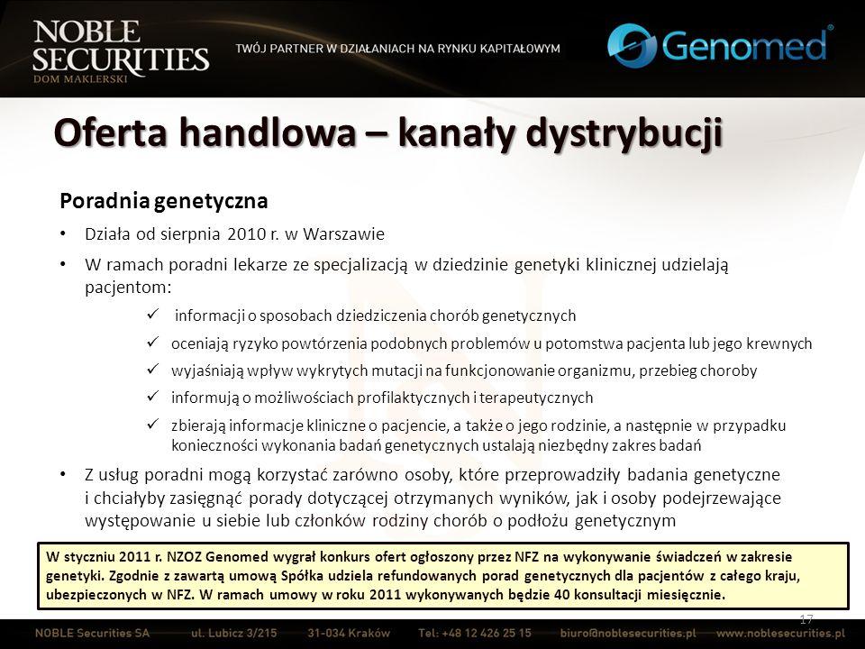 Oferta handlowa – kanały dystrybucji 17 Poradnia genetyczna Działa od sierpnia 2010 r. w Warszawie W ramach poradni lekarze ze specjalizacją w dziedzi
