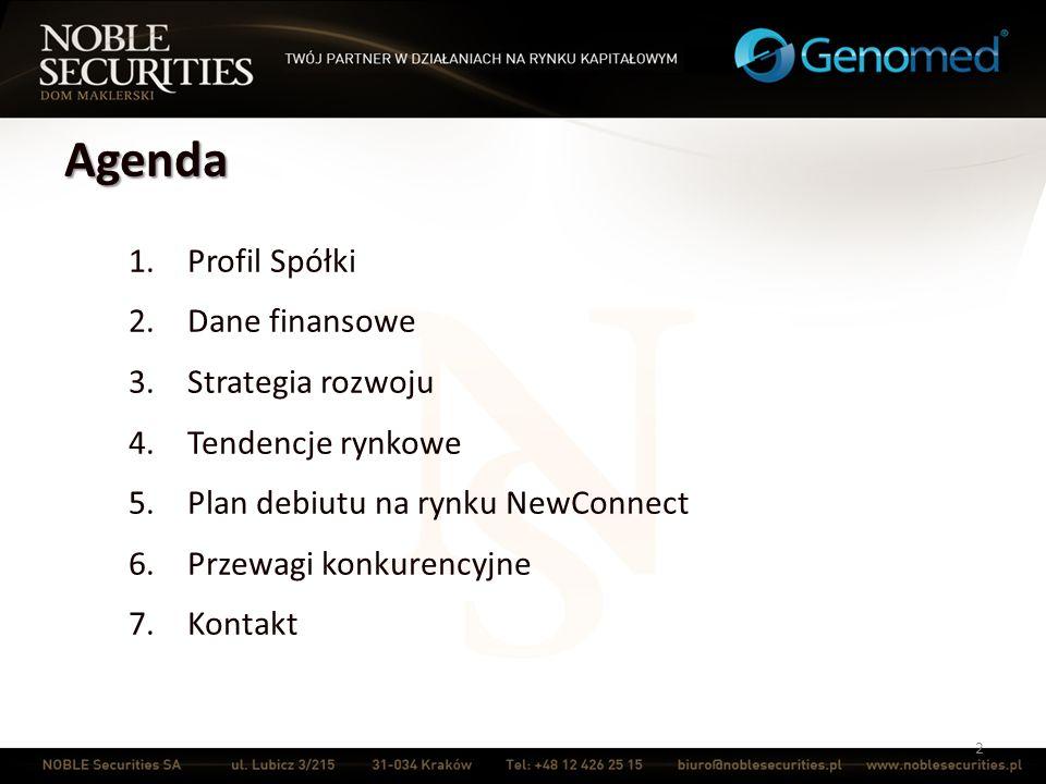 Agenda 1.Profil Spółki 2.Dane finansowe 3.Strategia rozwoju 4.Tendencje rynkowe 5.Plan debiutu na rynku NewConnect 6.Przewagi konkurencyjne 7.Kontakt