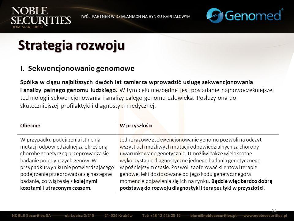 Strategia rozwoju 24 I. Sekwencjonowanie genomowe Spółka w ciągu najbliższych dwóch lat zamierza wprowadzić usługę sekwencjonowania i analizy pełnego