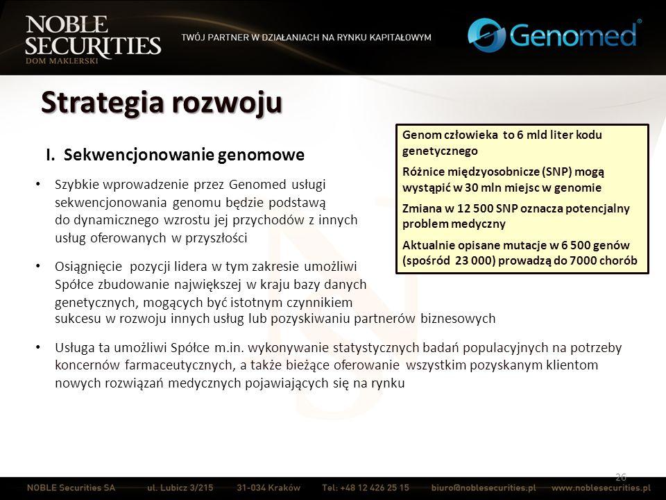 Strategia rozwoju 26 I. Sekwencjonowanie genomowe Szybkie wprowadzenie przez Genomed usługi sekwencjonowania genomu będzie podstawą do dynamicznego wz