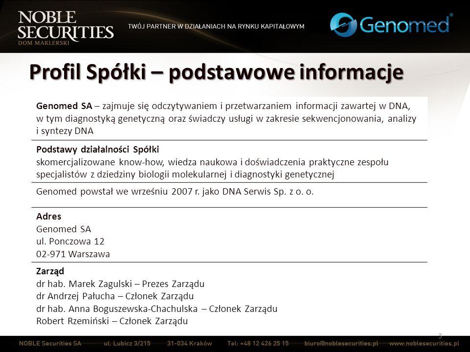 Profil Spółki – podstawowe informacje 3 Genomed SA – zajmuje się odczytywaniem i przetwarzaniem informacji zawartej w DNA, w tym diagnostyką genetyczn