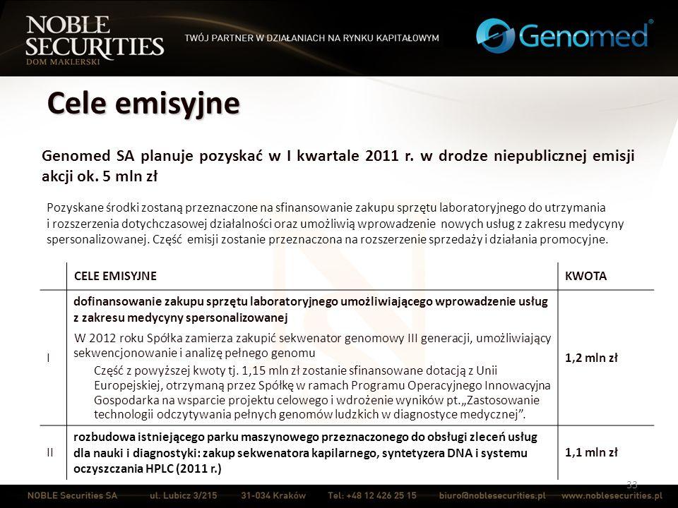 33 Genomed SA planuje pozyskać w I kwartale 2011 r. w drodze niepublicznej emisji akcji ok. 5 mln zł Cele emisyjne CELE EMISYJNE KWOTA I dofinansowani