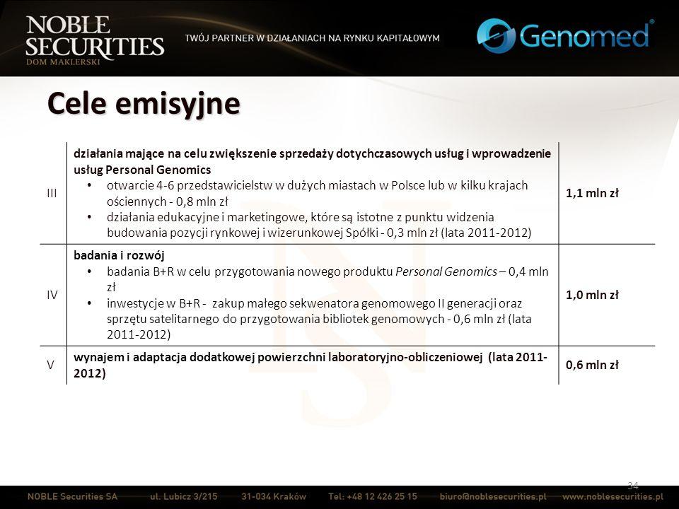 34 Cele emisyjne III działania mające na celu zwiększenie sprzedaży dotychczasowych usług i wprowadzenie usług Personal Genomics otwarcie 4-6 przedsta
