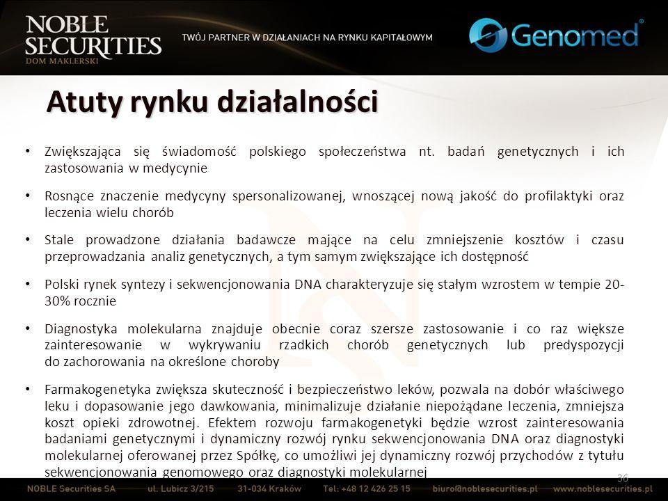 36 Zwiększająca się świadomość polskiego społeczeństwa nt. badań genetycznych i ich zastosowania w medycynie Rosnące znaczenie medycyny spersonalizowa