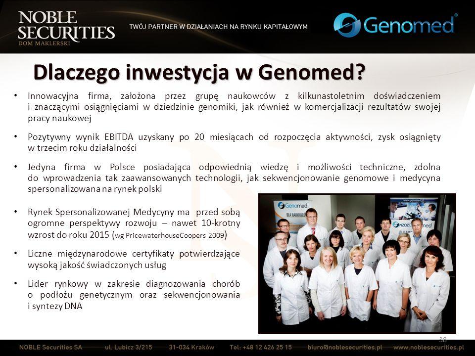 38 Innowacyjna firma, założona przez grupę naukowców z kilkunastoletnim doświadczeniem i znaczącymi osiągnięciami w dziedzinie genomiki, jak również w
