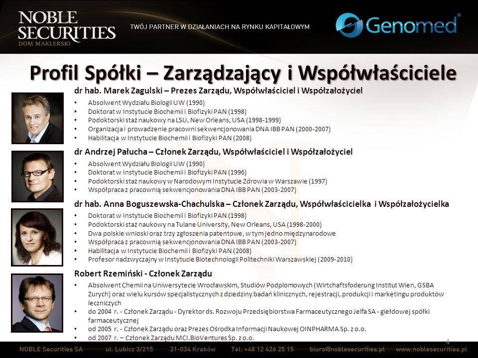 Profil Spółki – Zarządzający i Współwłaściciele 4 dr hab. Marek Zagulski – Prezes Zarządu, Współwłaściciel i Współzałożyciel Absolwent Wydziału Biolog