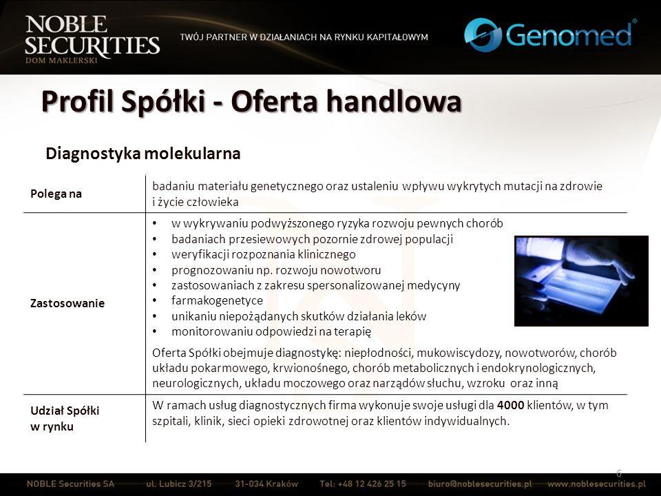 Profil Spółki - Oferta handlowa 6 Diagnostyka molekularna Polega na badaniu materiału genetycznego oraz ustaleniu wpływu wykrytych mutacji na zdrowie