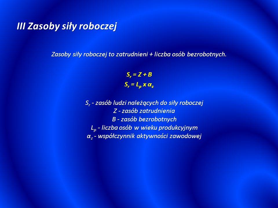 III Zasoby siły roboczej Zasoby siły roboczej to zatrudnieni + liczba osób bezrobotnych. S r = Z + B S r = L p x α z S r - zasób ludzi należących do s