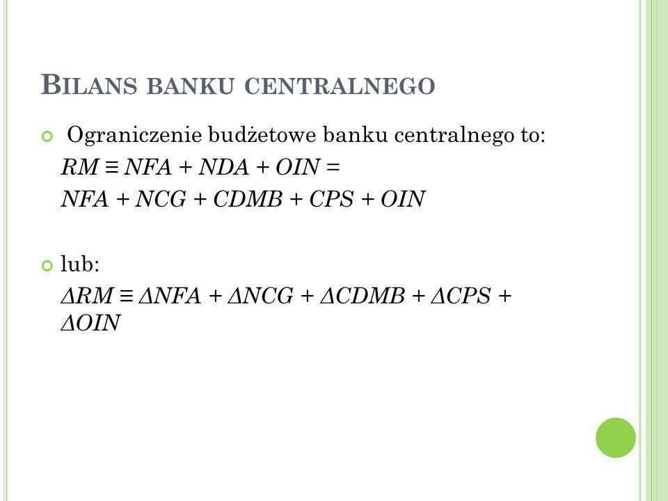 15 B ILANS BANKU CENTRALNEGO Ograniczenie budżetowe banku centralnego to: RM NFA + NDA + OIN = NFA + NCG + CDMB + CPS + OIN lub: ΔRM ΔNFA + ΔNCG + ΔCD