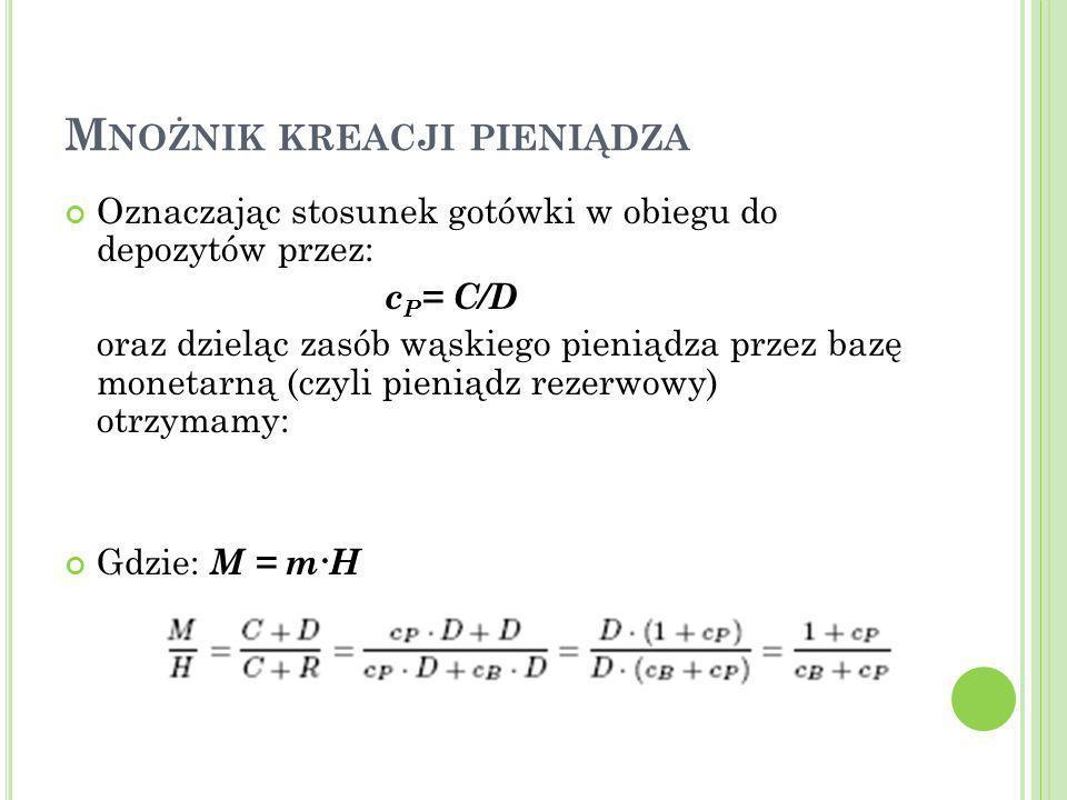17 M NOŻNIK KREACJI PIENIĄDZA Oznaczając stosunek gotówki w obiegu do depozytów przez: c P = C/D oraz dzieląc zasób wąskiego pieniądza przez bazę mone