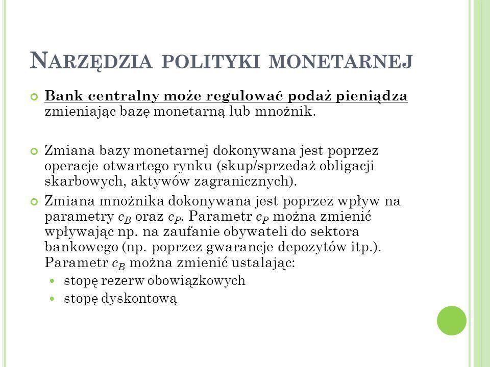 21 N ARZĘDZIA POLITYKI MONETARNEJ Bank centralny może regulować podaż pieniądza zmieniając bazę monetarną lub mnożnik. Zmiana bazy monetarnej dokonywa