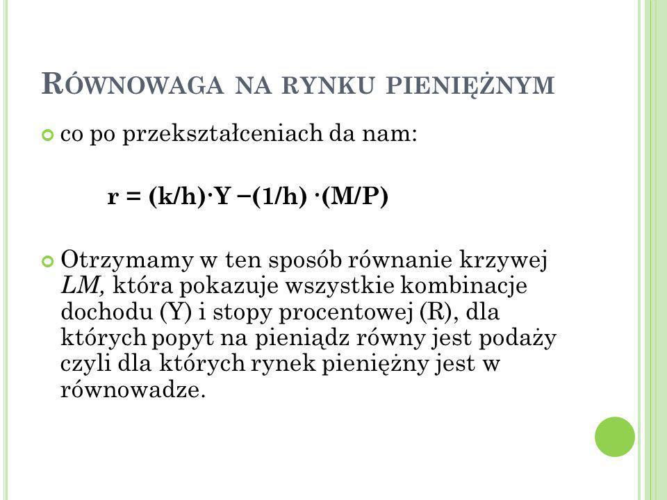 27 R ÓWNOWAGA NA RYNKU PIENIĘŻNYM co po przekształceniach da nam: r = (k/h)Y (1/h) (M/P) Otrzymamy w ten sposób równanie krzywej LM, która pokazuje ws