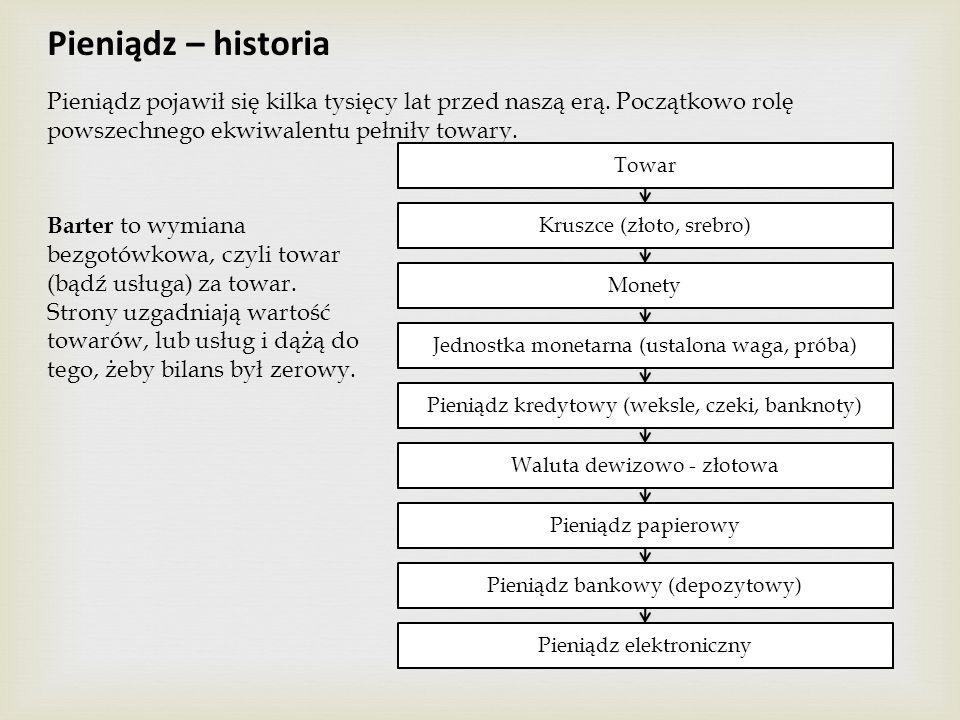Pieniądz – historia Pieniądz pojawił się kilka tysięcy lat przed naszą erą. Początkowo rolę powszechnego ekwiwalentu pełniły towary. Barter to wymiana