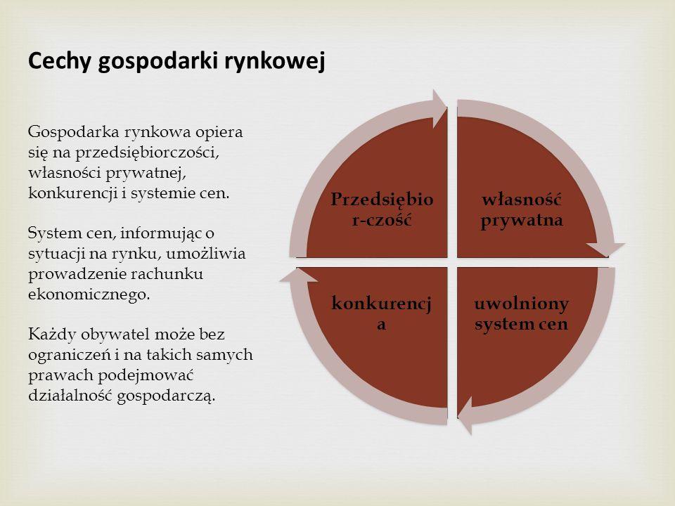 Cechy gospodarki rynkowej własność prywatna uwolniony system cen konkurencj a Przedsiębio r-czość Gospodarka rynkowa opiera się na przedsiębiorczości,