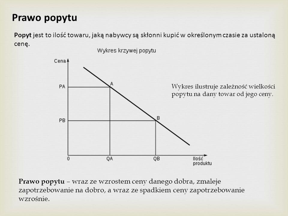 Prawo popytu Popyt jest to ilość towaru, jaką nabywcy są skłonni kupić w określonym czasie za ustaloną cenę. Prawo popytu – wraz ze wzrostem ceny dane