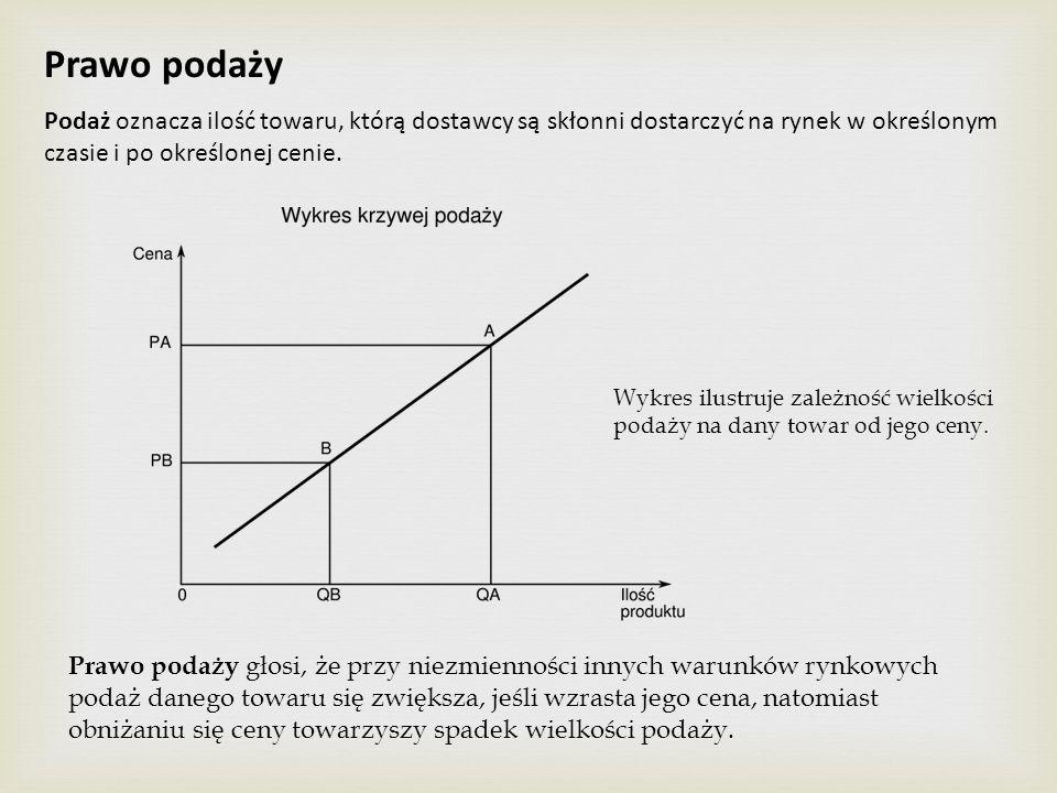 Mechanizm rynkowy Mechanizm rynkowy jest proces obejmujący żywiołowe działania podmiotów na rynku, w wyniku którego dochodzi do ustalenia równowagi rynkowej, a więc samoczynnego dostosowania wielkości popytu (D) i podaży (S), poprzez odpowiednie ustalenie ceny równowagi (P).