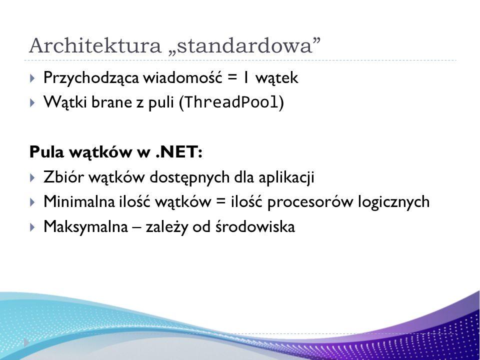 Architektura standardowa Przychodząca wiadomość = 1 wątek Wątki brane z puli ( ThreadPool ) Pula wątków w.NET: Zbiór wątków dostępnych dla aplikacji Minimalna ilość wątków = ilość procesorów logicznych Maksymalna – zależy od środowiska
