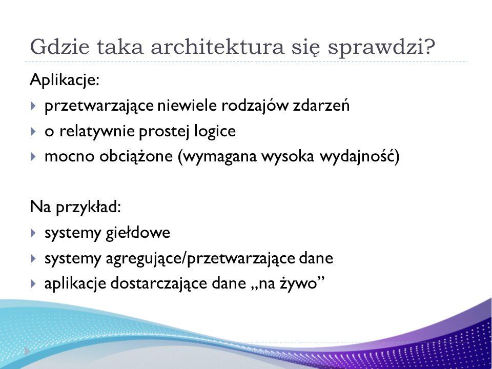 Gdzie taka architektura się sprawdzi? Aplikacje: przetwarzające niewiele rodzajów zdarzeń o relatywnie prostej logice mocno obciążone (wymagana wysoka