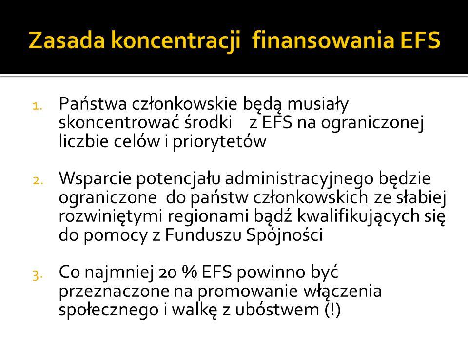 1. Państwa członkowskie będą musiały skoncentrować środki z EFS na ograniczonej liczbie celów i priorytetów 2. Wsparcie potencjału administracyjnego b