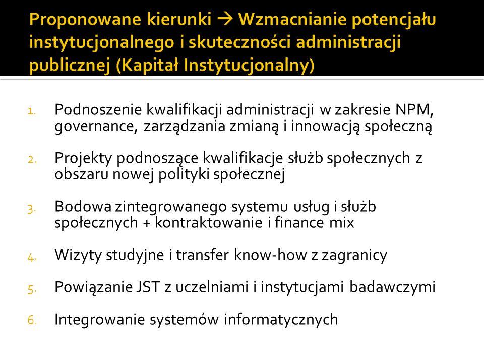 1. Podnoszenie kwalifikacji administracji w zakresie NPM, governance, zarządzania zmianą i innowacją społeczną 2. Projekty podnoszące kwalifikacje słu