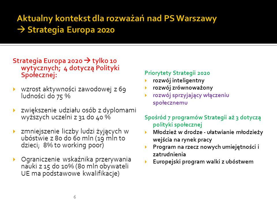 Strategia Europa 2020 tylko 10 wytycznych; 4 dotyczą Polityki Społecznej: wzrost aktywności zawodowej z 69 ludności do 75 % zwiększenie udziału osób z