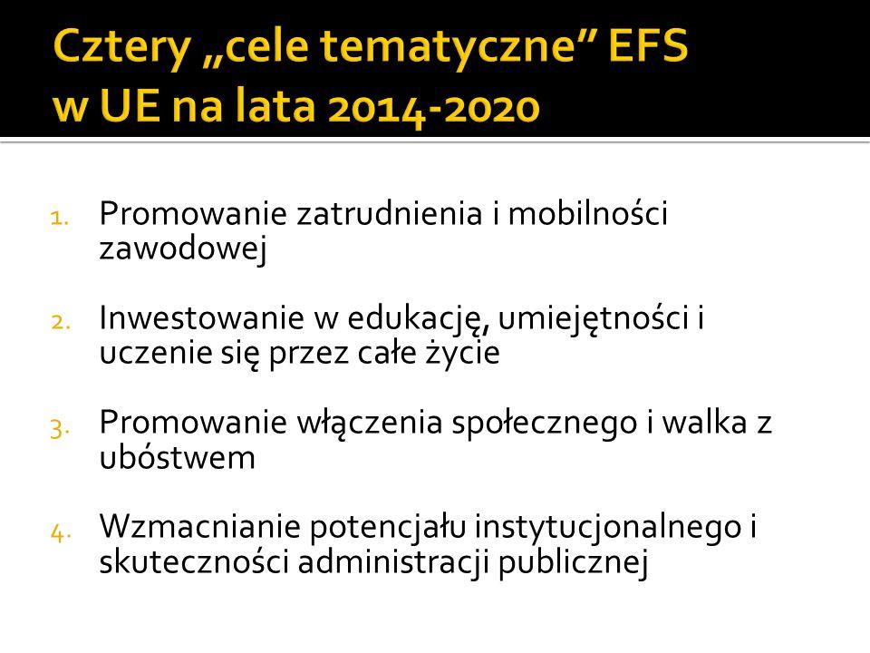1. Promowanie zatrudnienia i mobilności zawodowej 2. Inwestowanie w edukację, umiejętności i uczenie się przez całe życie 3. Promowanie włączenia społ