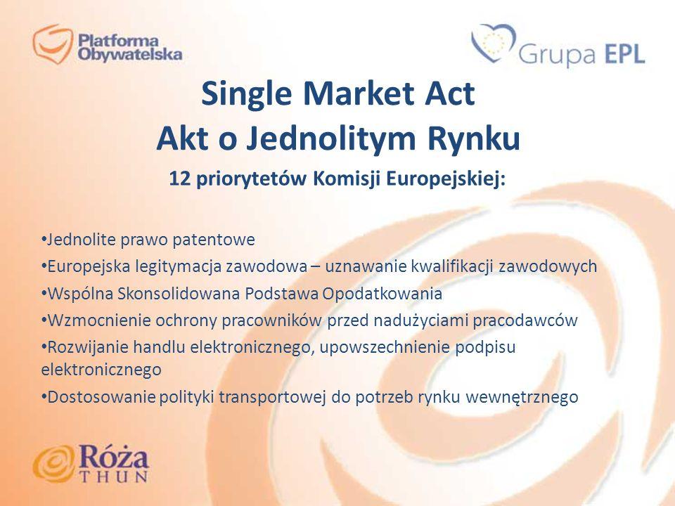 Single Market Act Akt o Jednolitym Rynku 12 priorytetów Komisji Europejskiej: Jednolite prawo patentowe Europejska legitymacja zawodowa – uznawanie kw