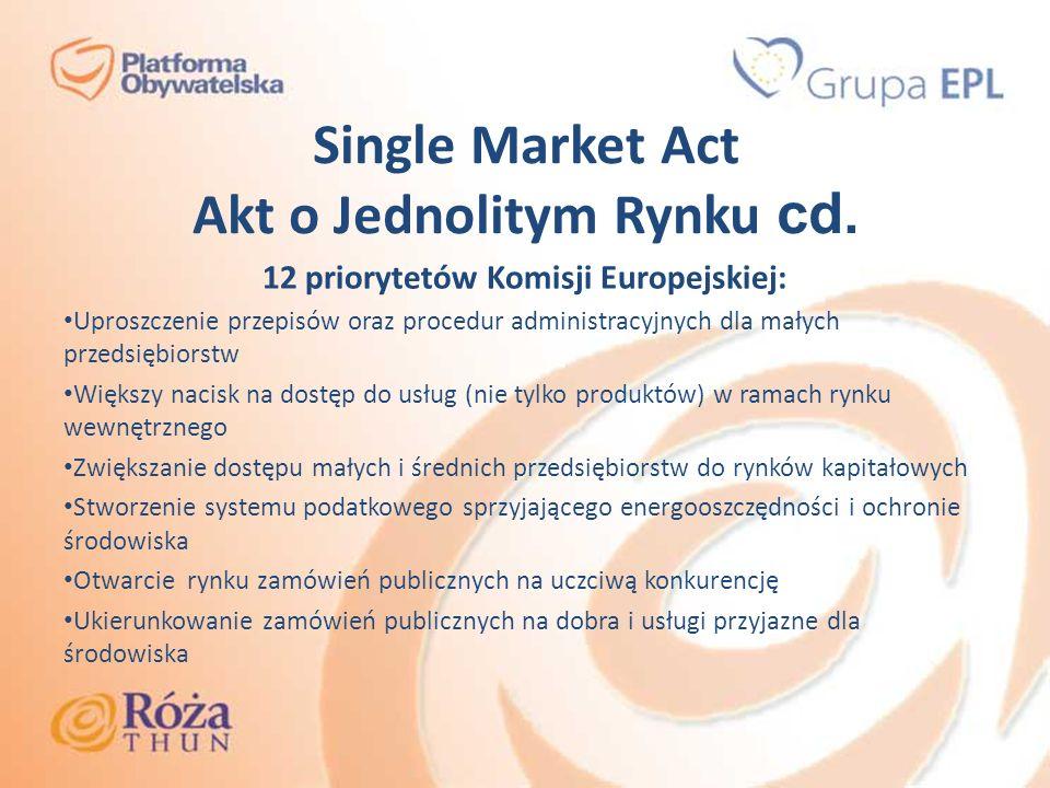 Single Market Act Akt o Jednolitym Rynku cd. 12 priorytetów Komisji Europejskiej: Uproszczenie przepisów oraz procedur administracyjnych dla małych pr