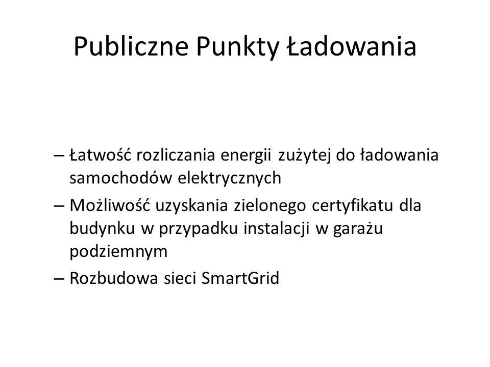 Publiczne Punkty Ładowania – Łatwość rozliczania energii zużytej do ładowania samochodów elektrycznych – Możliwość uzyskania zielonego certyfikatu dla