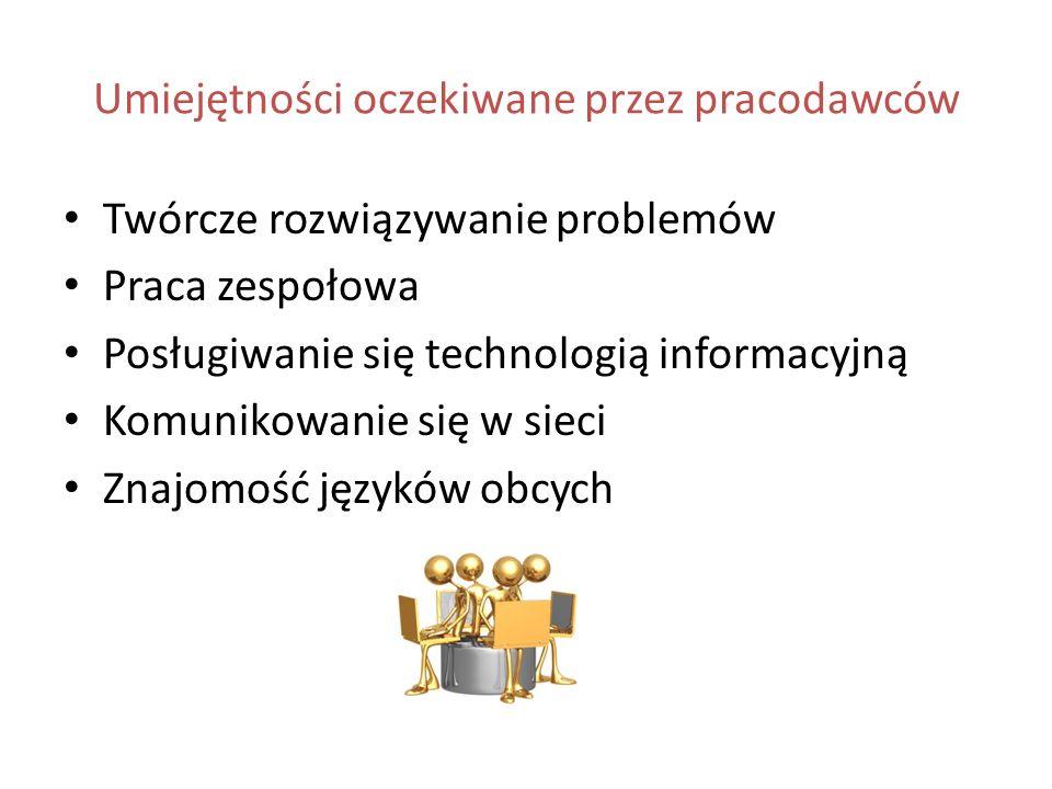 Umiejętności oczekiwane przez pracodawców Twórcze rozwiązywanie problemów Praca zespołowa Posługiwanie się technologią informacyjną Komunikowanie się w sieci Znajomość języków obcych