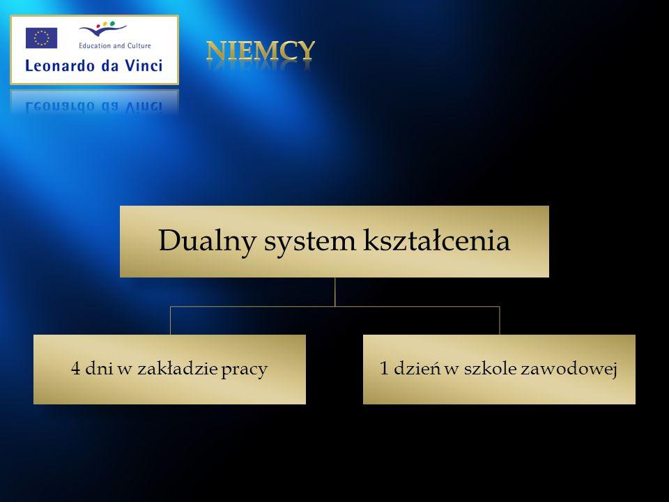Dualny system kształcenia 4 dni w zakładzie pracy1 dzień w szkole zawodowej