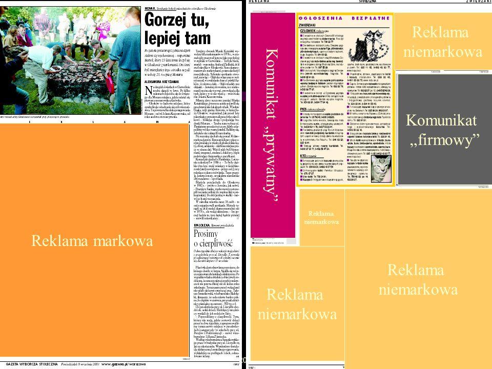 IV Ogólnopolski Kongres Badaczy Rynku i Opinii 16-17 października 2003 Reklama markowa Reklama niemarkowa Reklama niemarkowa Reklama niemarkowa Reklam