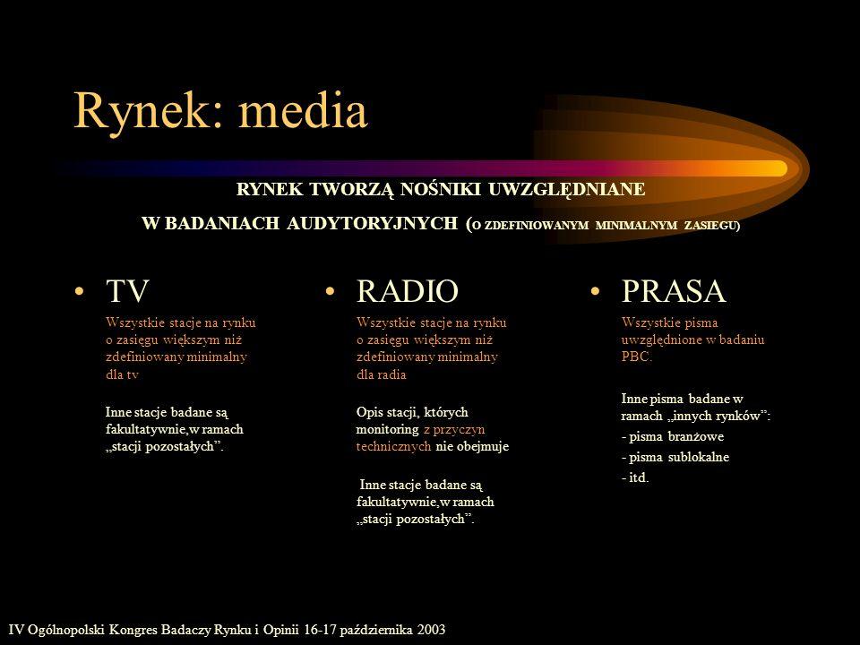 IV Ogólnopolski Kongres Badaczy Rynku i Opinii 16-17 października 2003 Rynek: media TV Wszystkie stacje na rynku o zasięgu większym niż zdefiniowany m