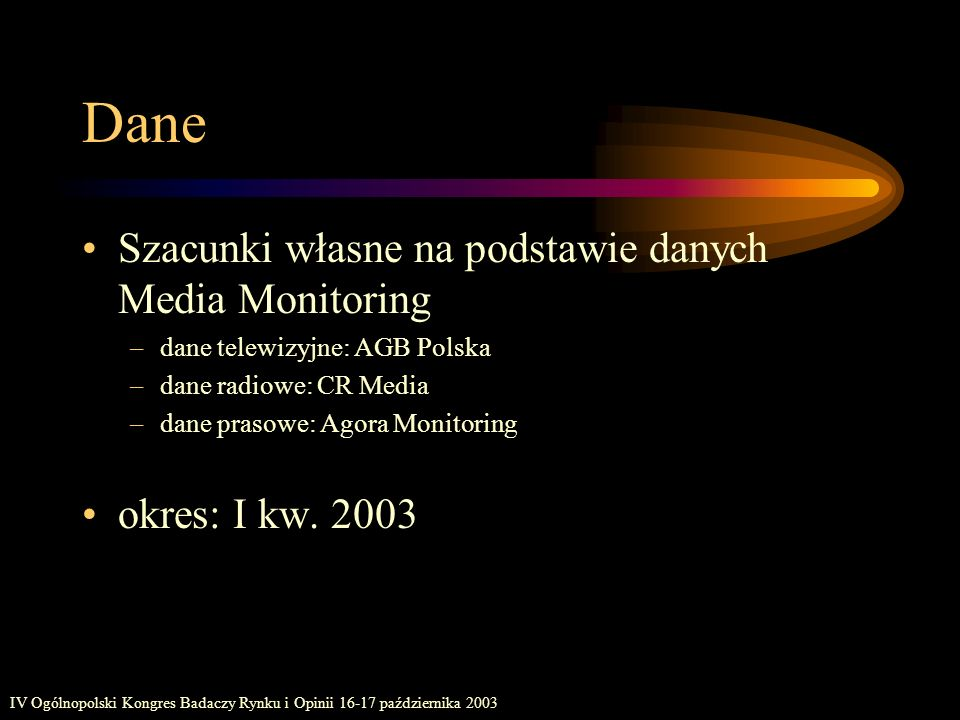 IV Ogólnopolski Kongres Badaczy Rynku i Opinii 16-17 października 2003 Rynek reklamowy - uczestnicy i ich potrzeby Media Agencje reklamowe Reklamodawcy - pozycja na rynku - możliwości wzrostu -perspektywy przyszłych przychodów - strategia komunikacji -informacja o konkurencji