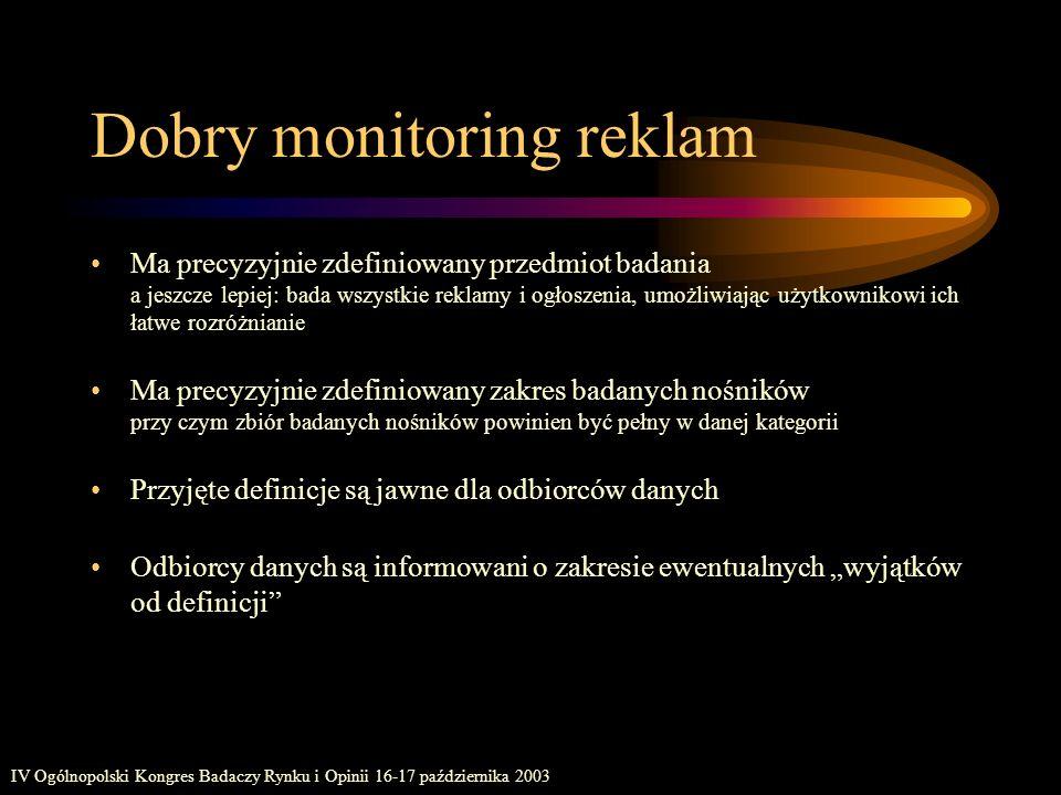 IV Ogólnopolski Kongres Badaczy Rynku i Opinii 16-17 października 2003 Dobry monitoring reklam Ma precyzyjnie zdefiniowany przedmiot badania a jeszcze