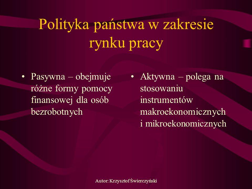 Autor: Krzysztof Świerczyński Polityka państwa w zakresie rynku pracy Pasywna – obejmuje różne formy pomocy finansowej dla osób bezrobotnych Aktywna –