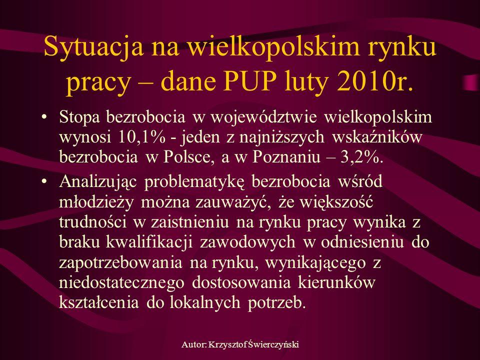 Autor: Krzysztof Świerczyński Sytuacja na wielkopolskim rynku pracy – dane PUP luty 2010r. Stopa bezrobocia w województwie wielkopolskim wynosi 10,1%