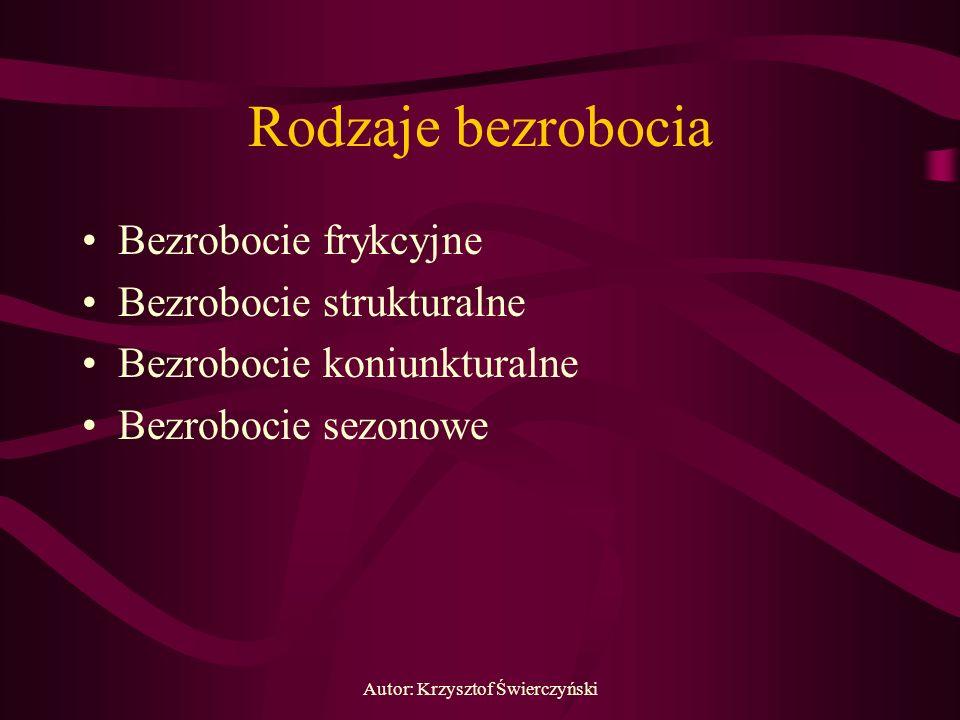 Autor: Krzysztof Świerczyński Rodzaje bezrobocia Bezrobocie frykcyjne Bezrobocie strukturalne Bezrobocie koniunkturalne Bezrobocie sezonowe