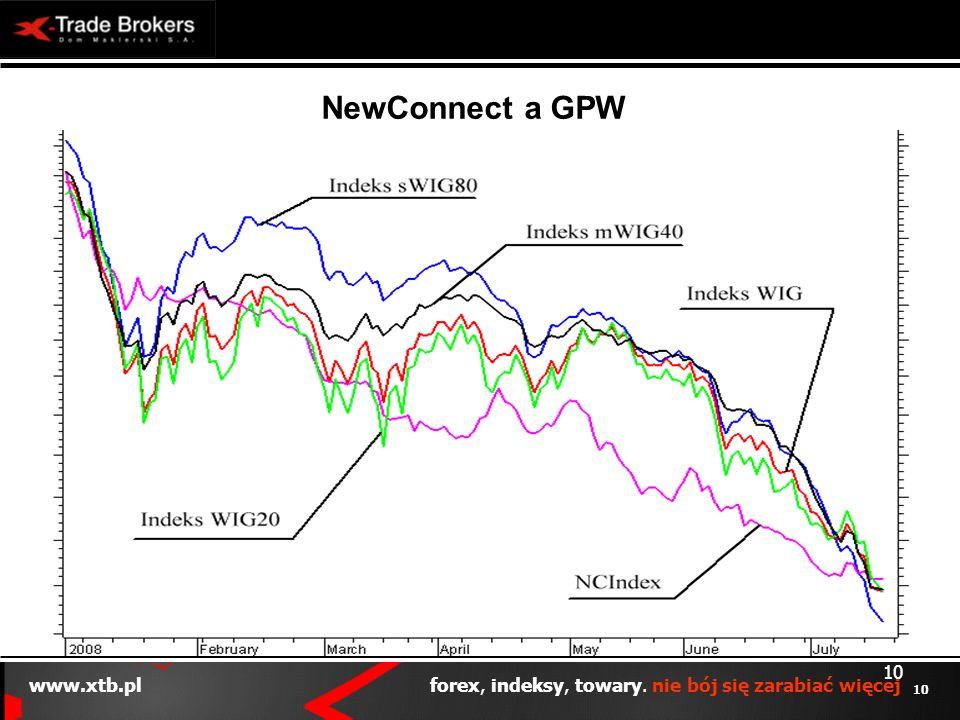 10 www.xtb.pl forex, indeksy, towary. nie bój się zarabiać więcej 10 NewConnect a GPW