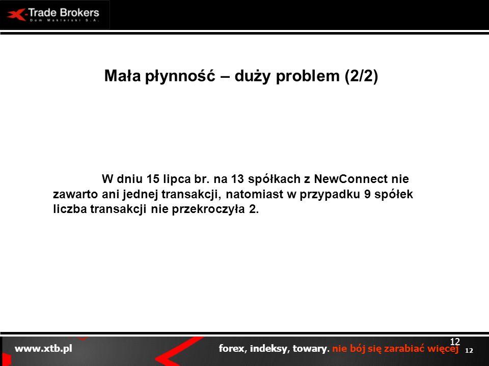 12 www.xtb.pl forex, indeksy, towary. nie bój się zarabiać więcej 12 Mała płynność – duży problem (2/2) W dniu 15 lipca br. na 13 spółkach z NewConnec