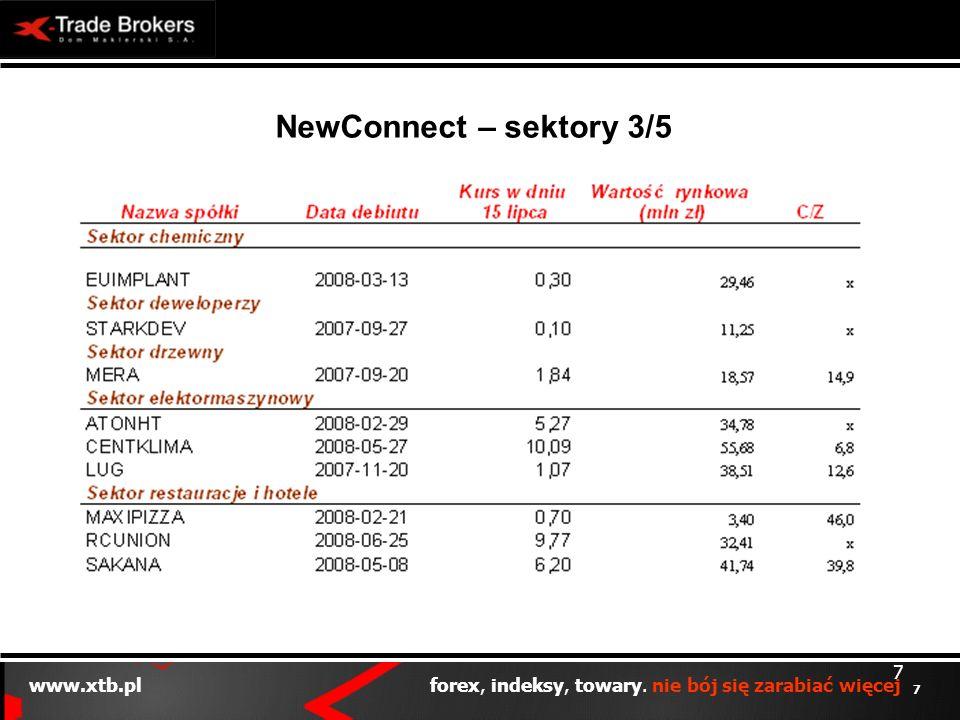 7 www.xtb.pl forex, indeksy, towary. nie bój się zarabiać więcej 7 NewConnect – sektory 3/5