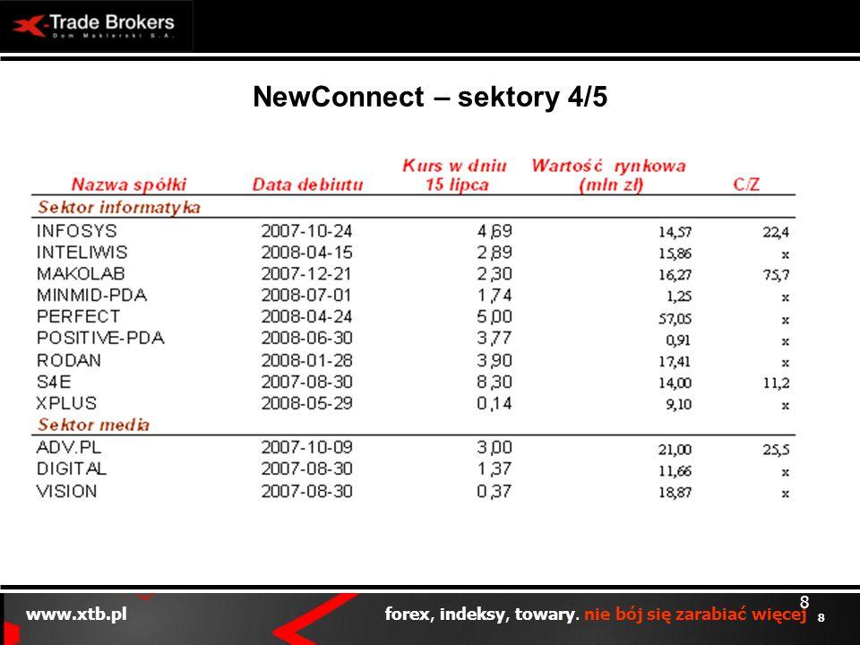 8 www.xtb.pl forex, indeksy, towary. nie bój się zarabiać więcej 8 NewConnect – sektory 4/5