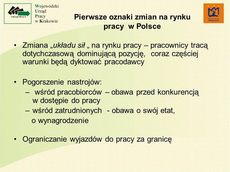 Pierwsze oznaki zmian na rynku pracy w Polsce Zmiana układu sił na rynku pracy – pracownicy tracą dotychczasową dominującą pozycję, coraz częściej war