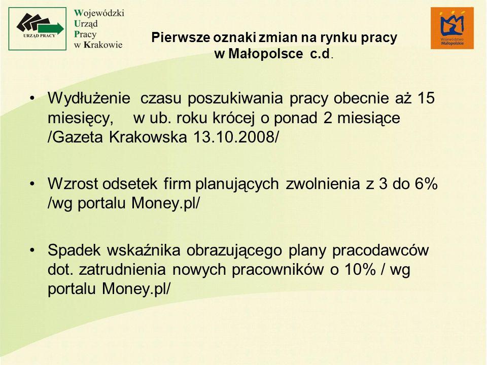 Pierwsze oznaki zmian na rynku pracy w Małopolsce c.d. Wydłużenie czasu poszukiwania pracy obecnie aż 15 miesięcy, w ub. roku krócej o ponad 2 miesiąc